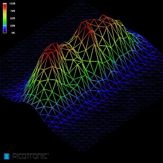 Laserfuchs LFD650-0.4-12(10x22)