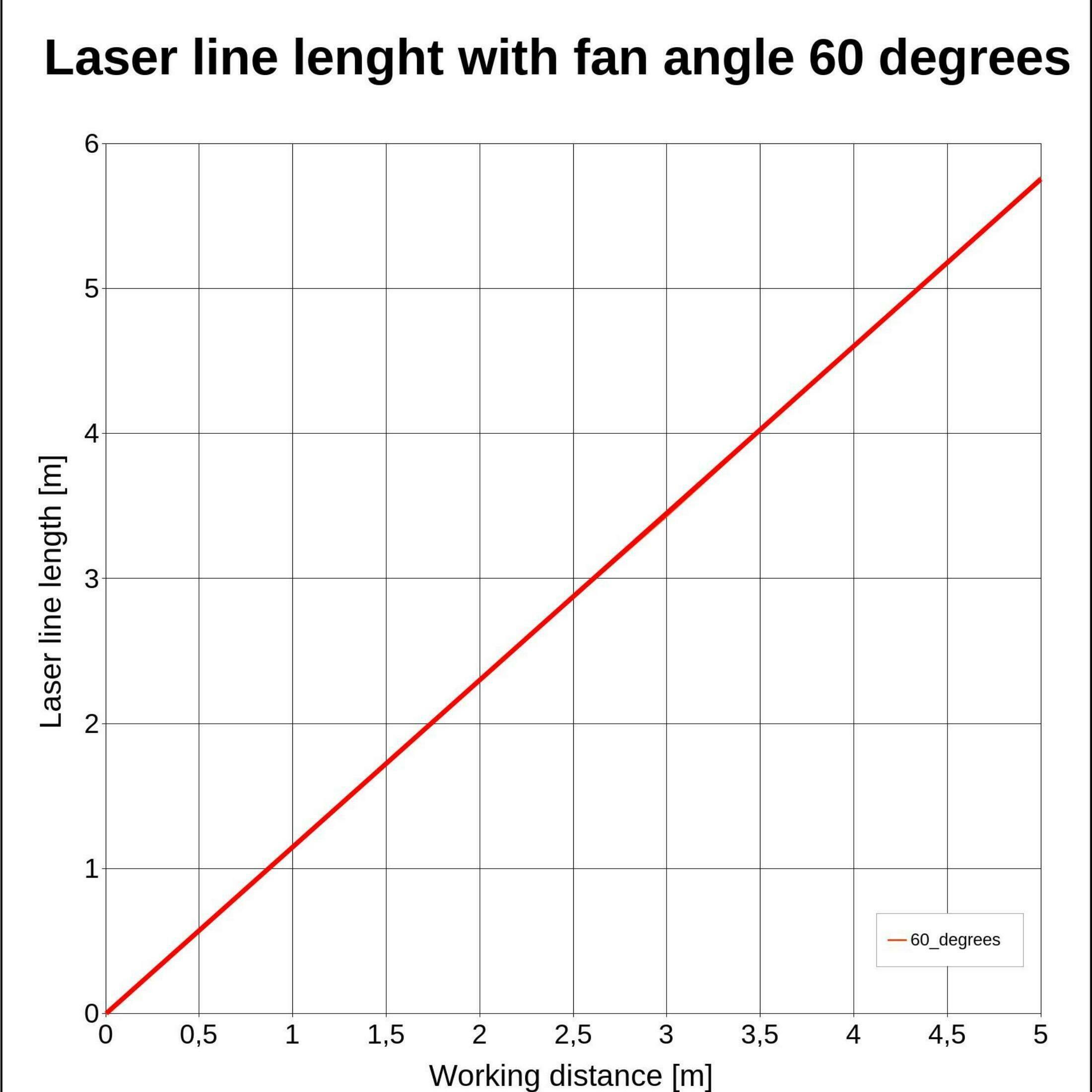 Laserfuchs Laser LFL635-5-6(9x20)60