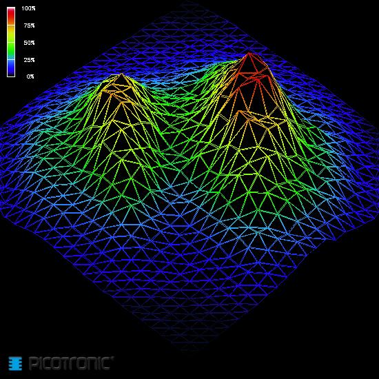 Laserfuchs LFD650-1-12(10x22)