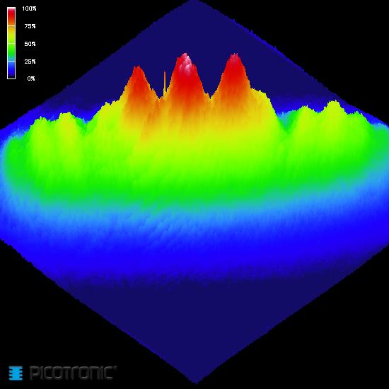 Laserfuchs LFD650-1-12(9x20)