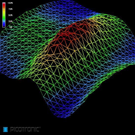 Laserfuchs LFD650-0.4-4.5(15x68)