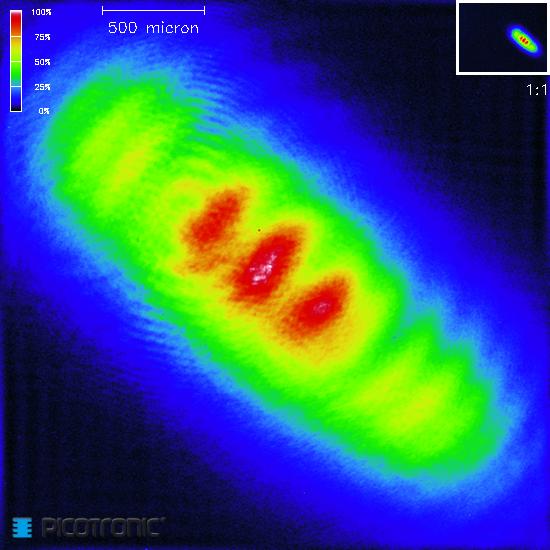Laserfuchs Laser LFD650-1-12(9x20)