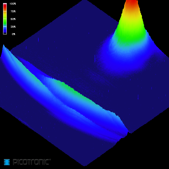 Laserfuchs LFD635-1-3(16x90)-NT
