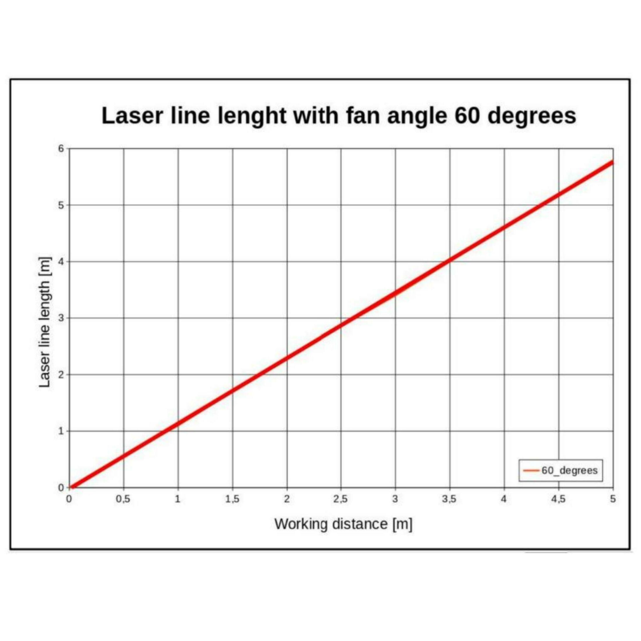 Laserfuchs Laser LFL635-5-5(9x20)60