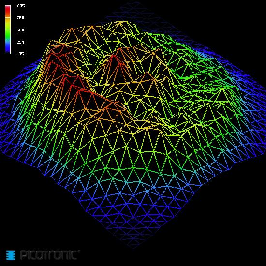 Laserfuchs LFD532-5-3(16x90)-NT