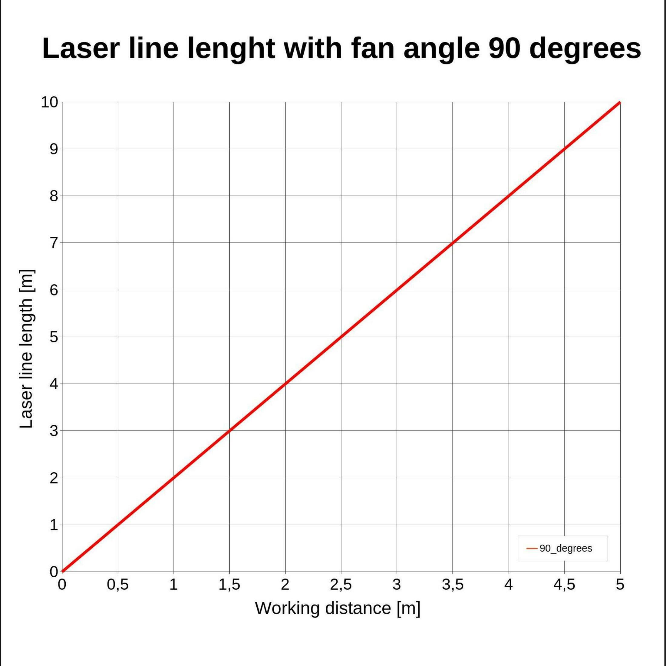 Laserfuchs Laser LFL650-5-4.5(15x67)90