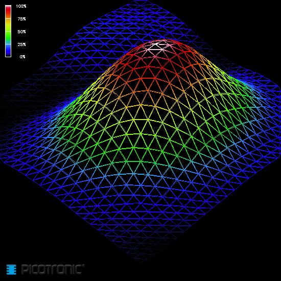 Laserfuchs LFD650-1-3(6x17)-ADJ