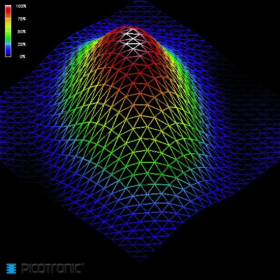Laserfuchs LFD635-1-3(12x30.5)