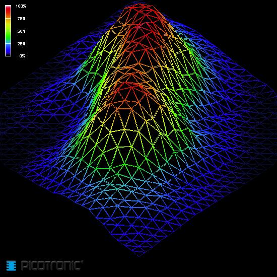 Laserfuchs Laser LFD650-0.4-12(9x20)